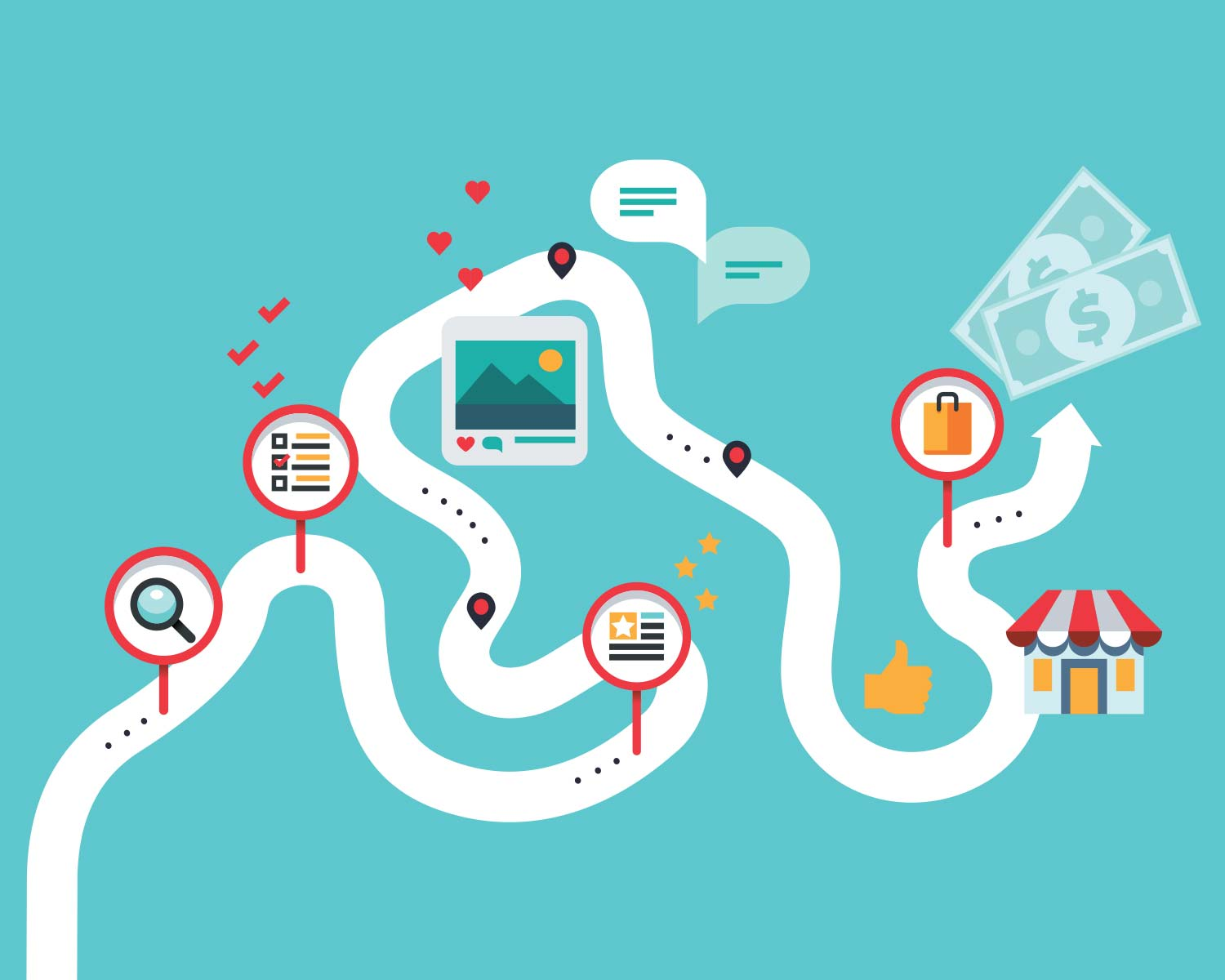 Customer journey mapping makes marketing more effective - GKV